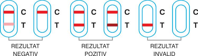 Interpretarea rezultatului testului de ovulatie BARZA