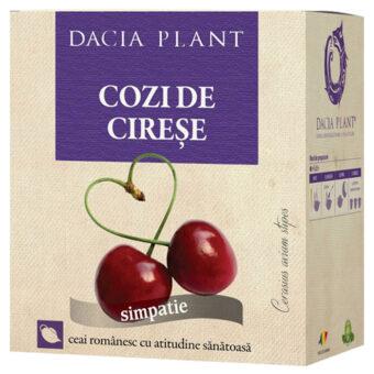 Ceai de cozi de cirese Dacia Plant, aparatul urinar
